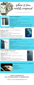 iPhone 12 comparison. Should I buy the new iPhone?